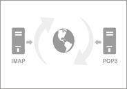 Convert IMAP account to POP3