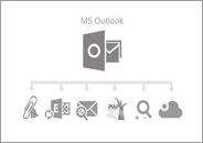 Additional features of outlook 2013