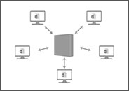 Network stored PST file