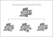 Introduction of Outlook Profile